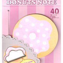 doughnut-berry